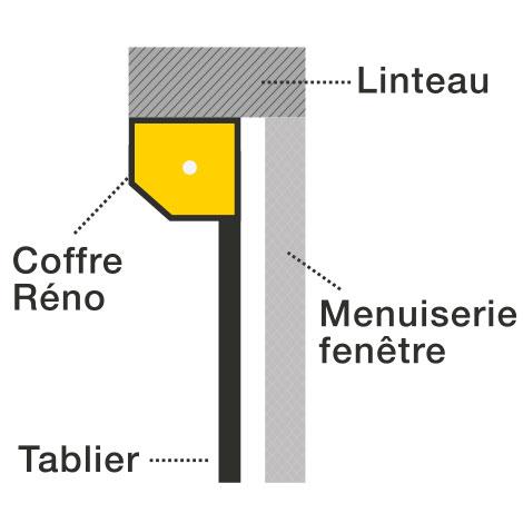 Standard sous linteau