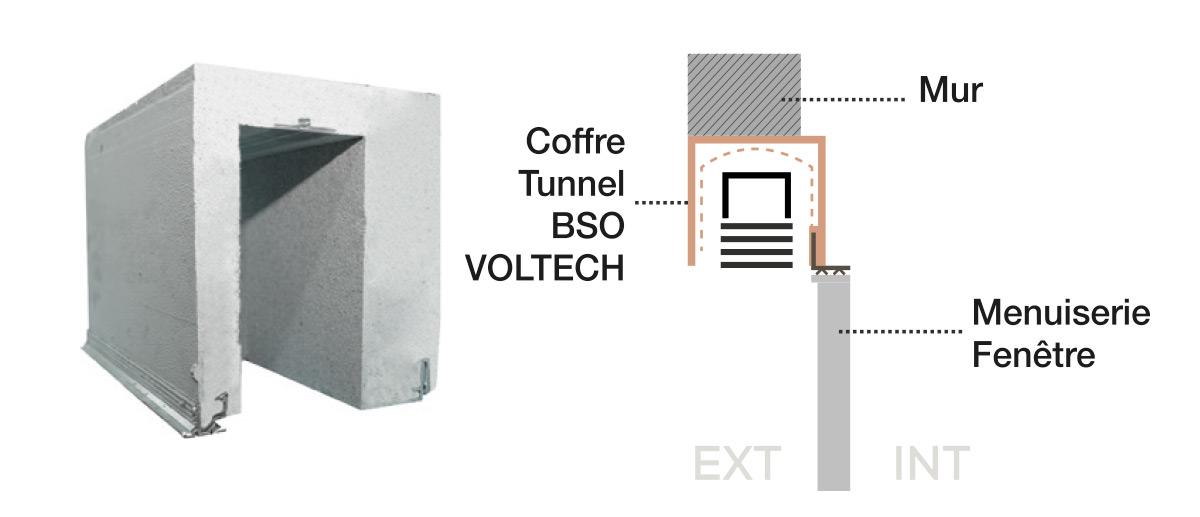 Pose en coffre tunnel